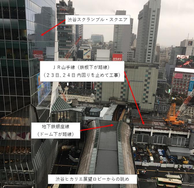 f:id:TatsuyaYokohori:20211023091340p:plain