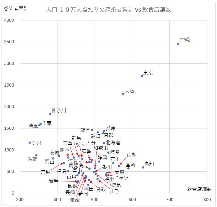 f:id:TatsuyaYokohori:20211026113208p:plain