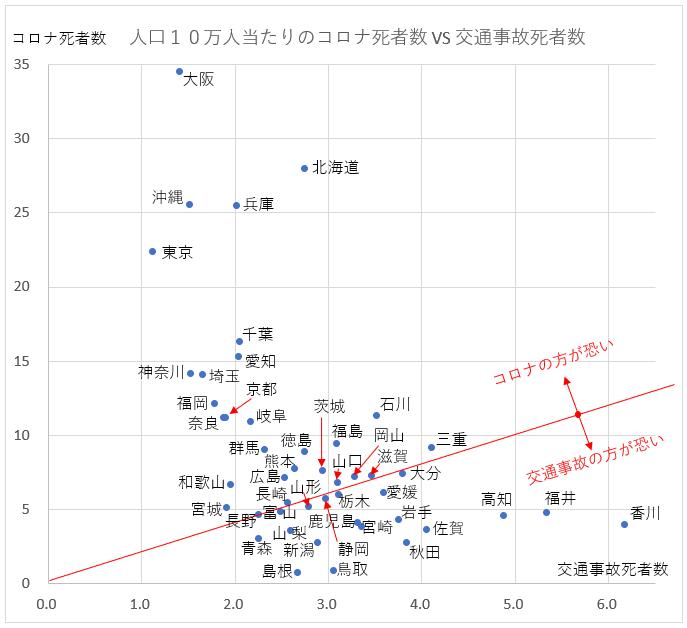 f:id:TatsuyaYokohori:20211026154021p:plain