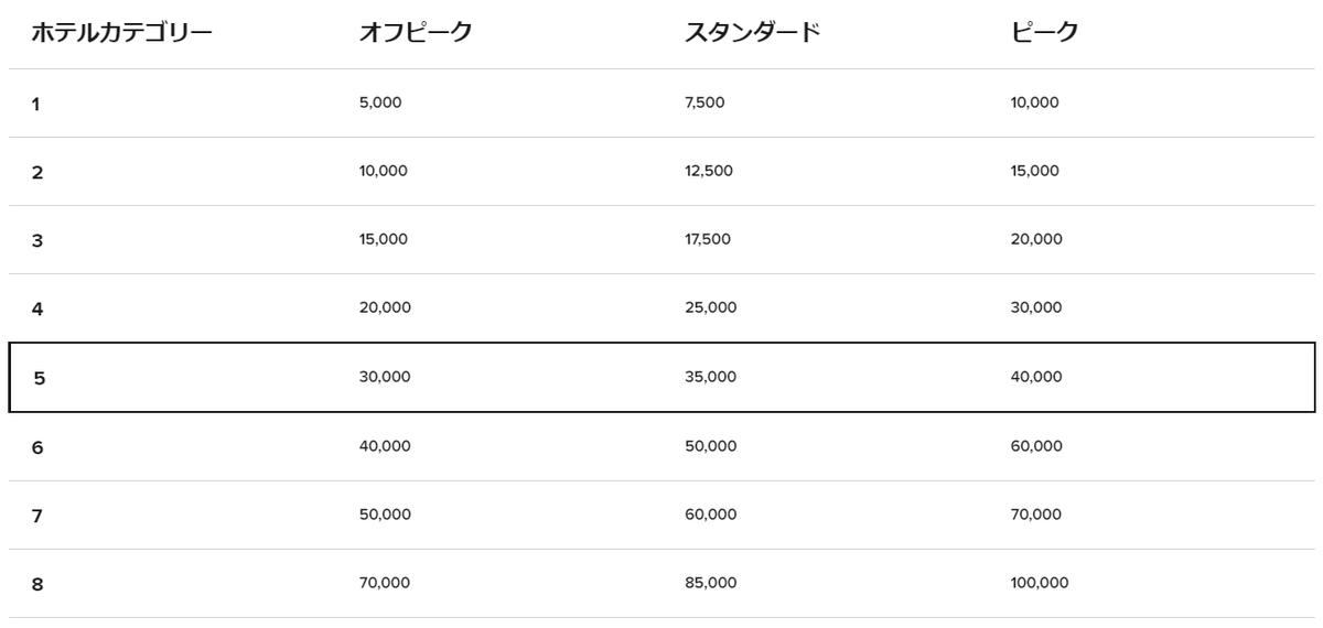 f:id:TaxLab:20201030110058p:plain