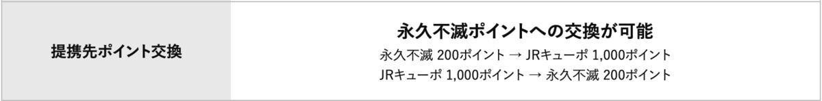 f:id:Tcashless:20200130135220p:plain