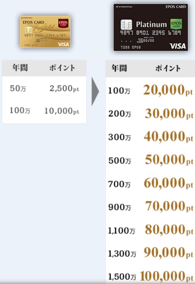 f:id:Tcashless:20200131123025p:plain