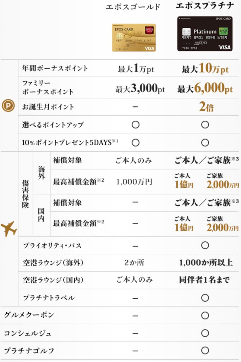 f:id:Tcashless:20200131132642p:plain