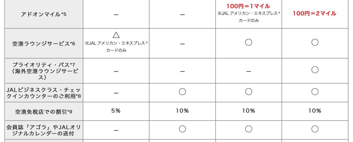 f:id:Tcashless:20200205202755p:plain