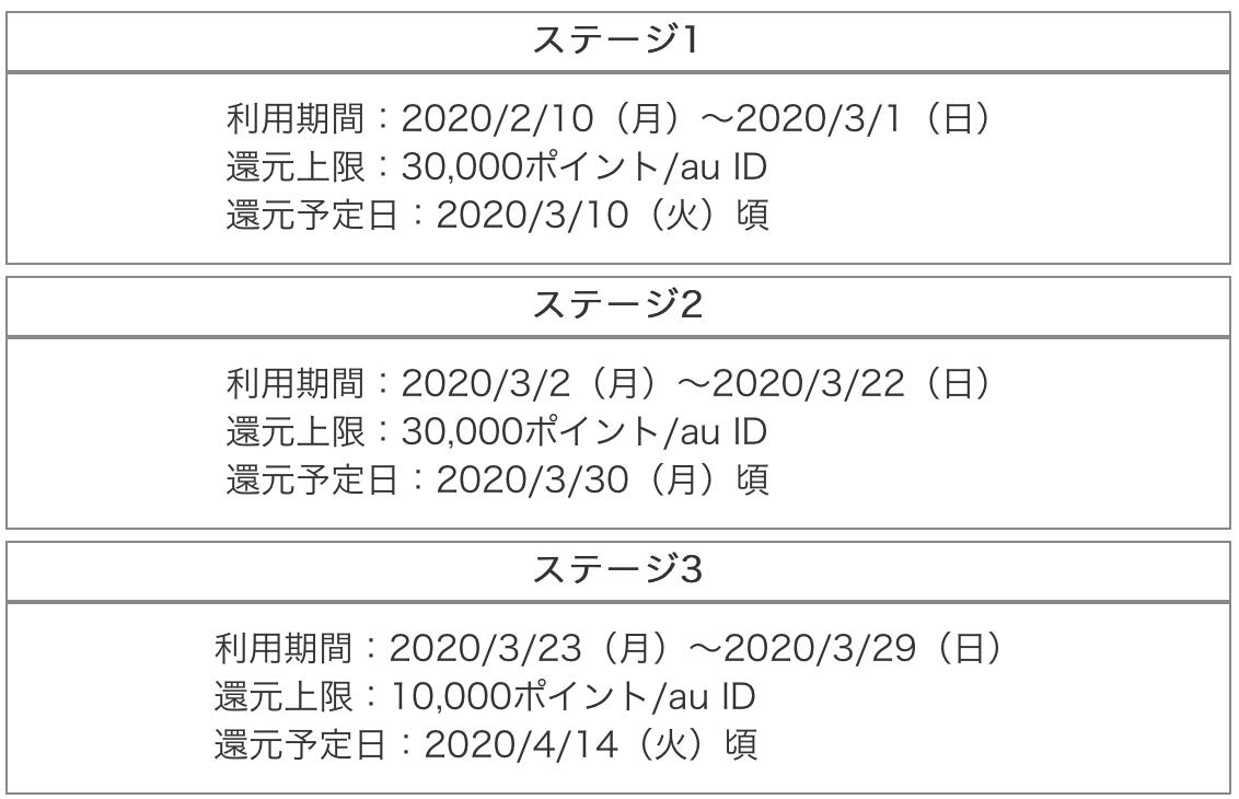 f:id:Tcashless:20200207154414p:plain