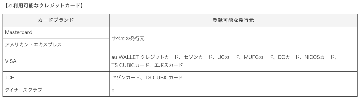 f:id:Tcashless:20200325201657p:plain