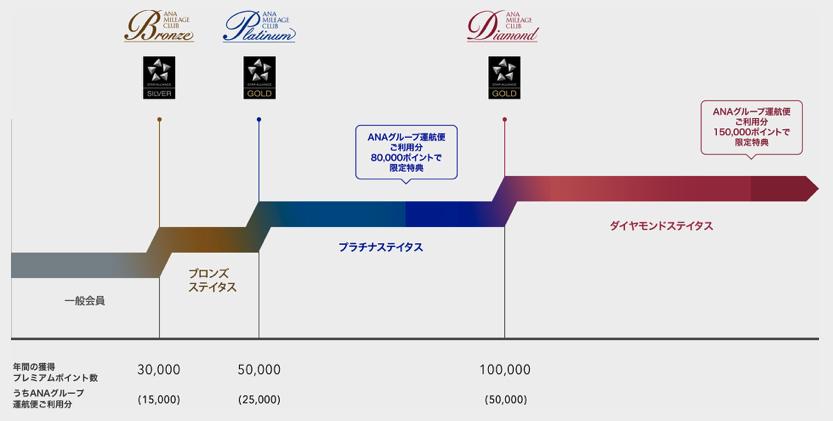 f:id:Tcashless:20210102230212p:plain