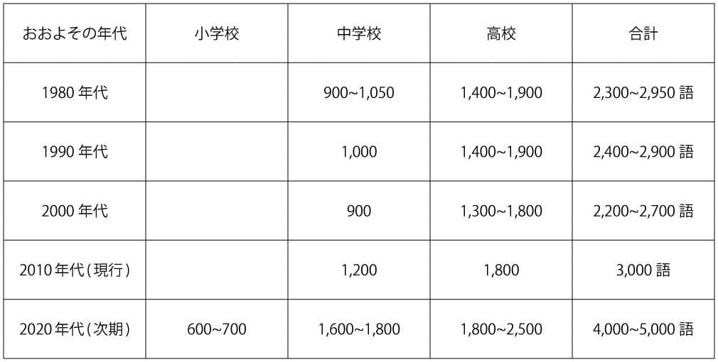 f:id:TeachforFUKUOKA:20210208215915j:plain