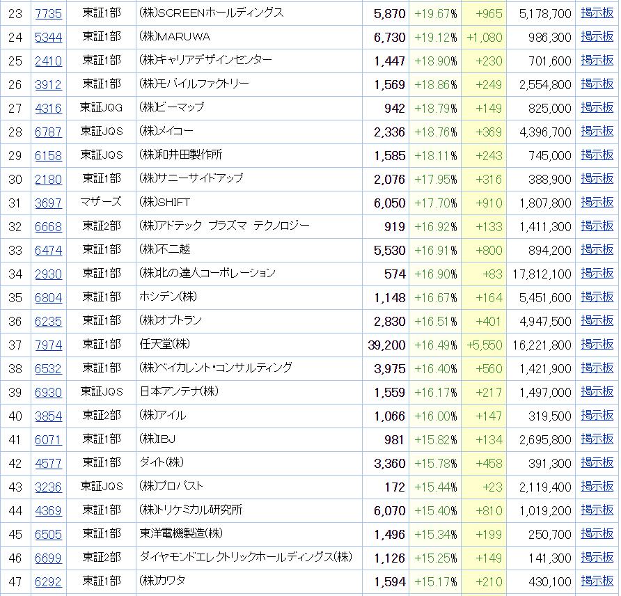 f:id:Team-asaka:20190419204642p:plain