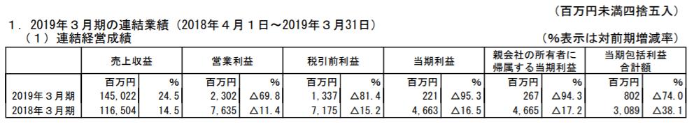 f:id:Team-asaka:20190519124400p:plain