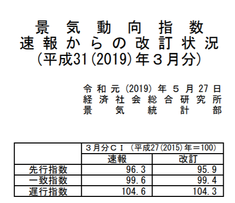 f:id:Team-asaka:20190528075535p:plain