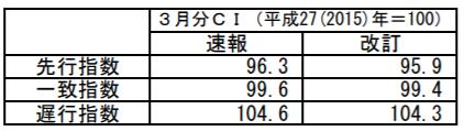 f:id:Team-asaka:20190528080121p:plain