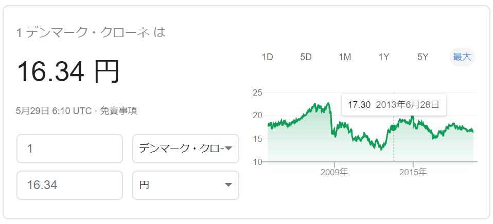 f:id:Team-asaka:20190529151325p:plain