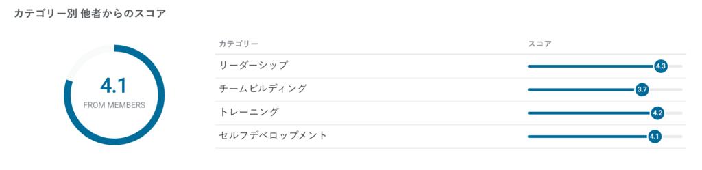 f:id:TeamUp_nakagawa:20180807194434p:plain