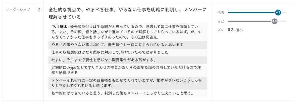 f:id:TeamUp_nakagawa:20180807194750p:plain