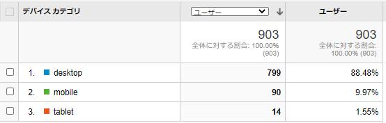 f:id:TechnologyShare:20200604005126p:plain