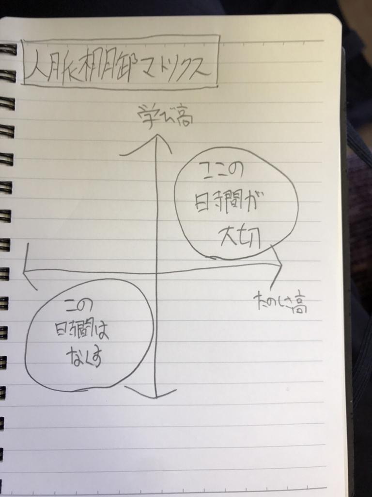 f:id:Teiougaku:20180827110652j:plain
