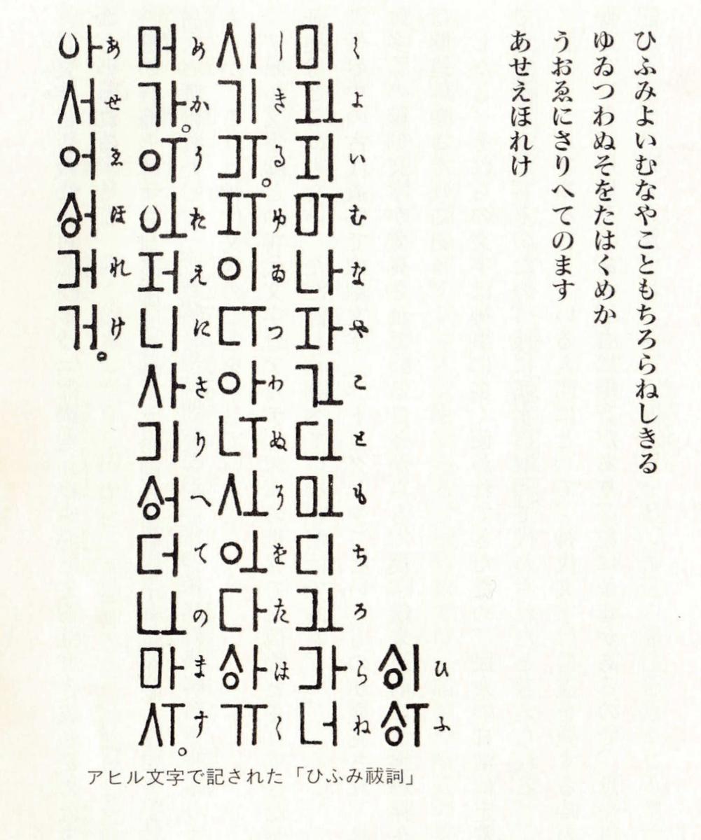 アヒル文字で記された「ひふみ祓詞」