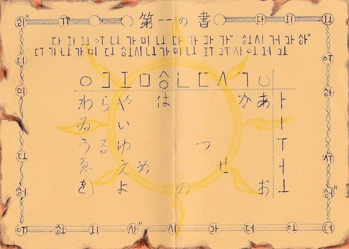 「太陽の書」と命名された「第一の書」