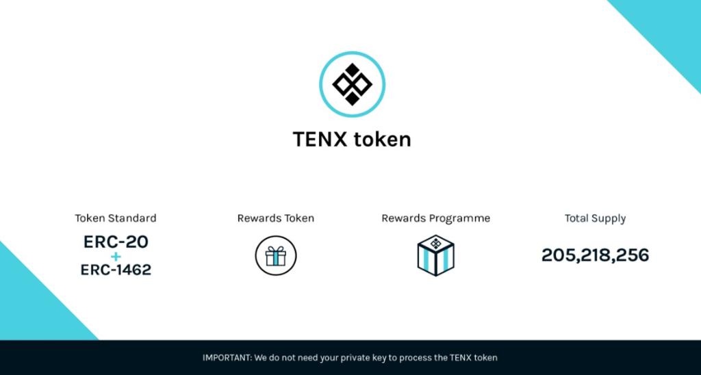 f:id:TenX-matome:20190213002654p:plain