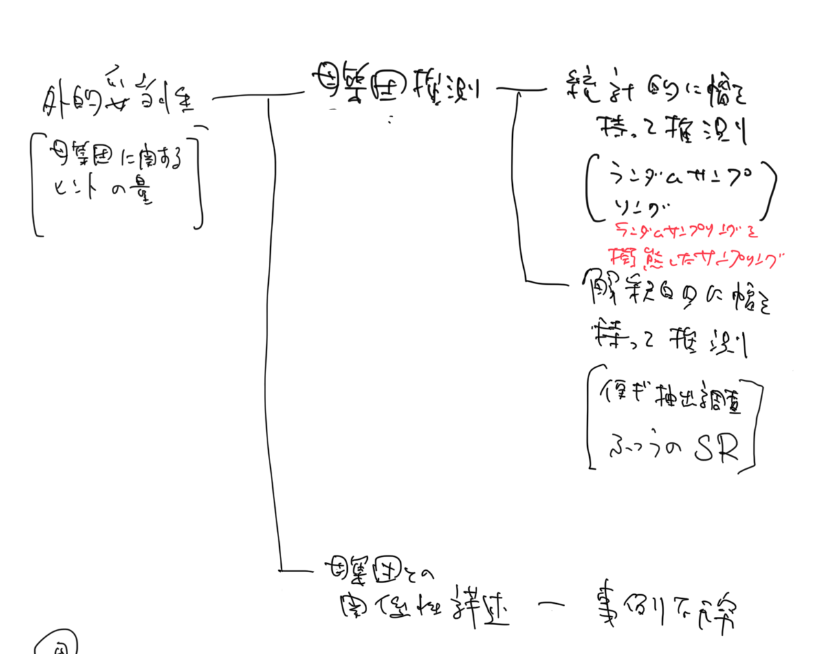f:id:TerasawaT:20200412120852p:plain