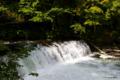 [北海道]さくらの滝