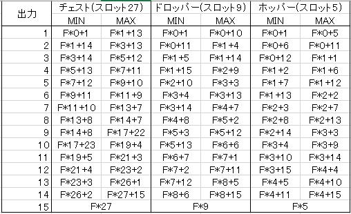 f:id:Terra-Khan:20210609224353j:image