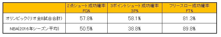 f:id:TeruTeruBozu:20190328001735j:plain