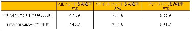 f:id:TeruTeruBozu:20190328002026j:plain