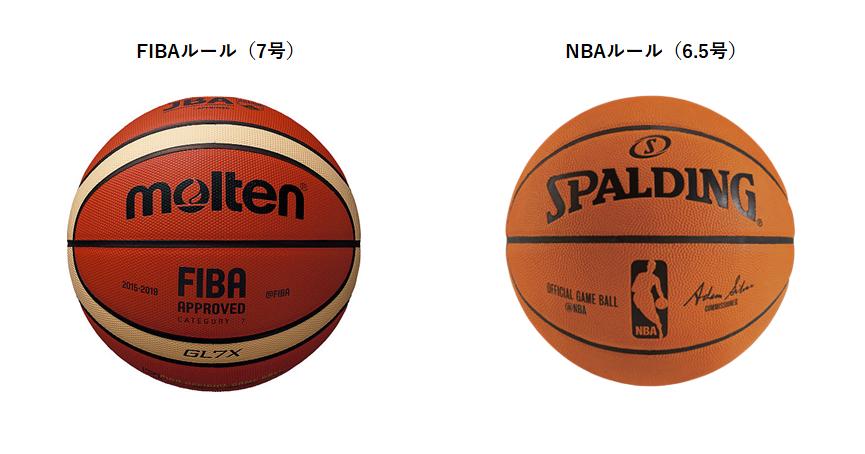 バスケ ボール FIBA NBA