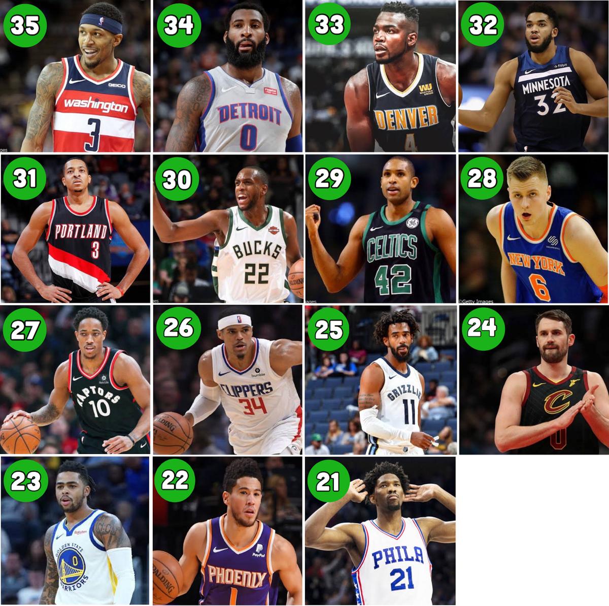 NBA フォーブス 年収 ランキング