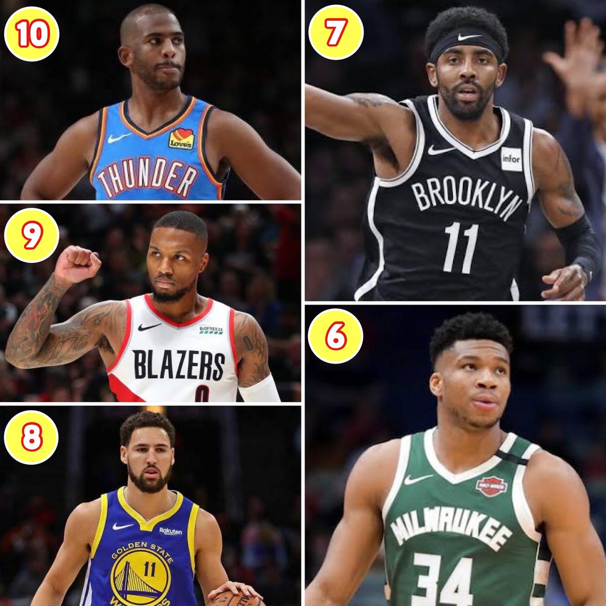 NBA 年収 ランキング