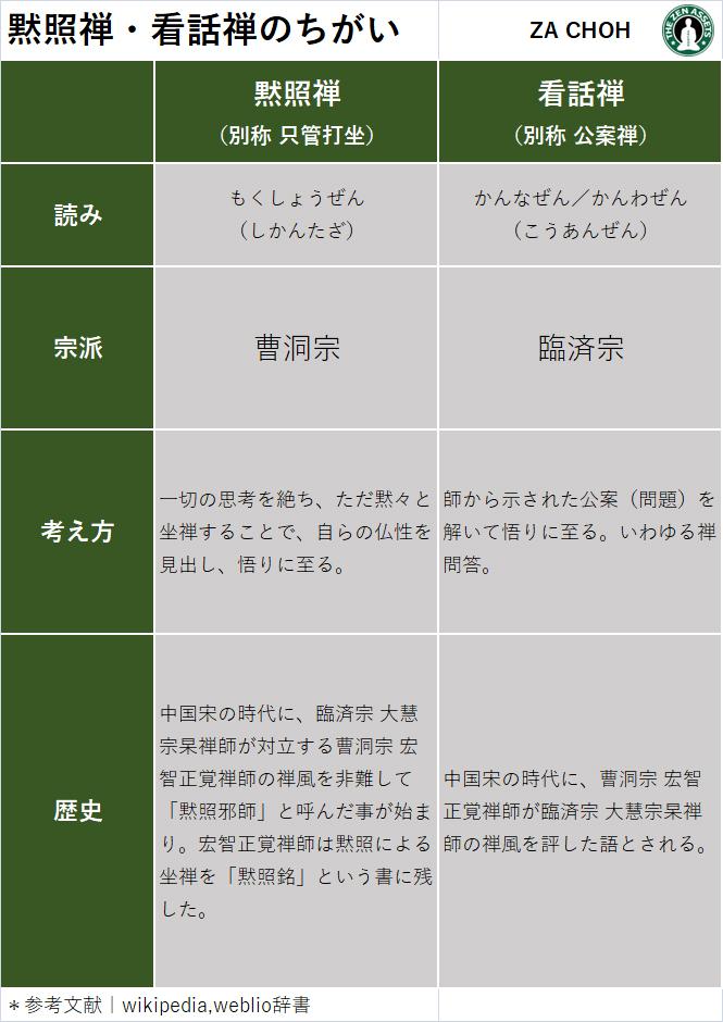 f:id:The-zen:20200718071707j:plain