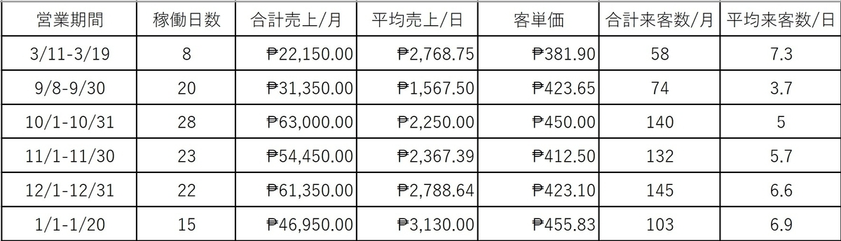 f:id:Theo-san:20210121114749j:plain