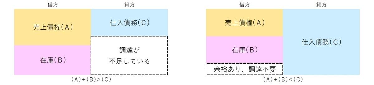 f:id:ThinKing999:20201001112241j:plain