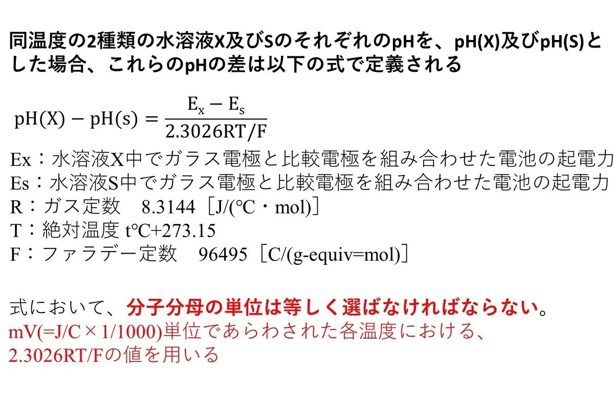 f:id:Think_diary:20191104150530j:plain