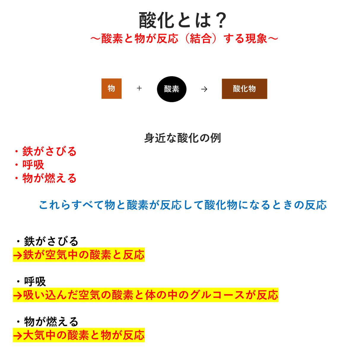 f:id:Think_diary:20210908192041p:plain