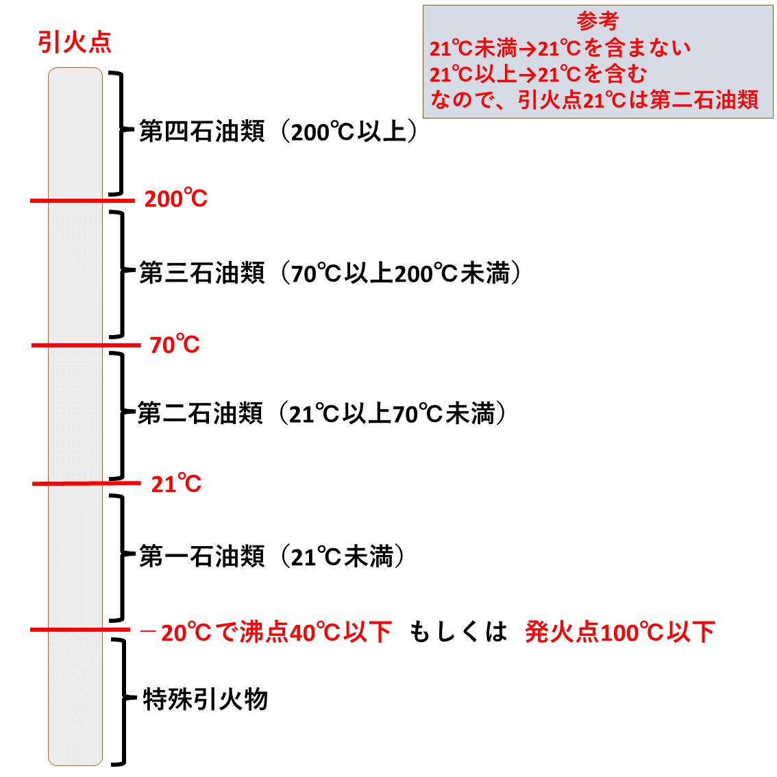 f:id:Think_diary:20210930144704p:plain