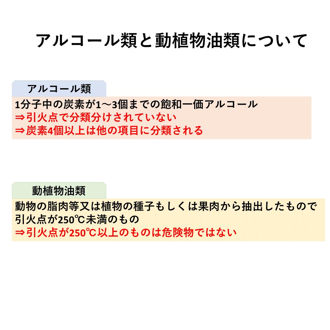 f:id:Think_diary:20210930144807p:plain