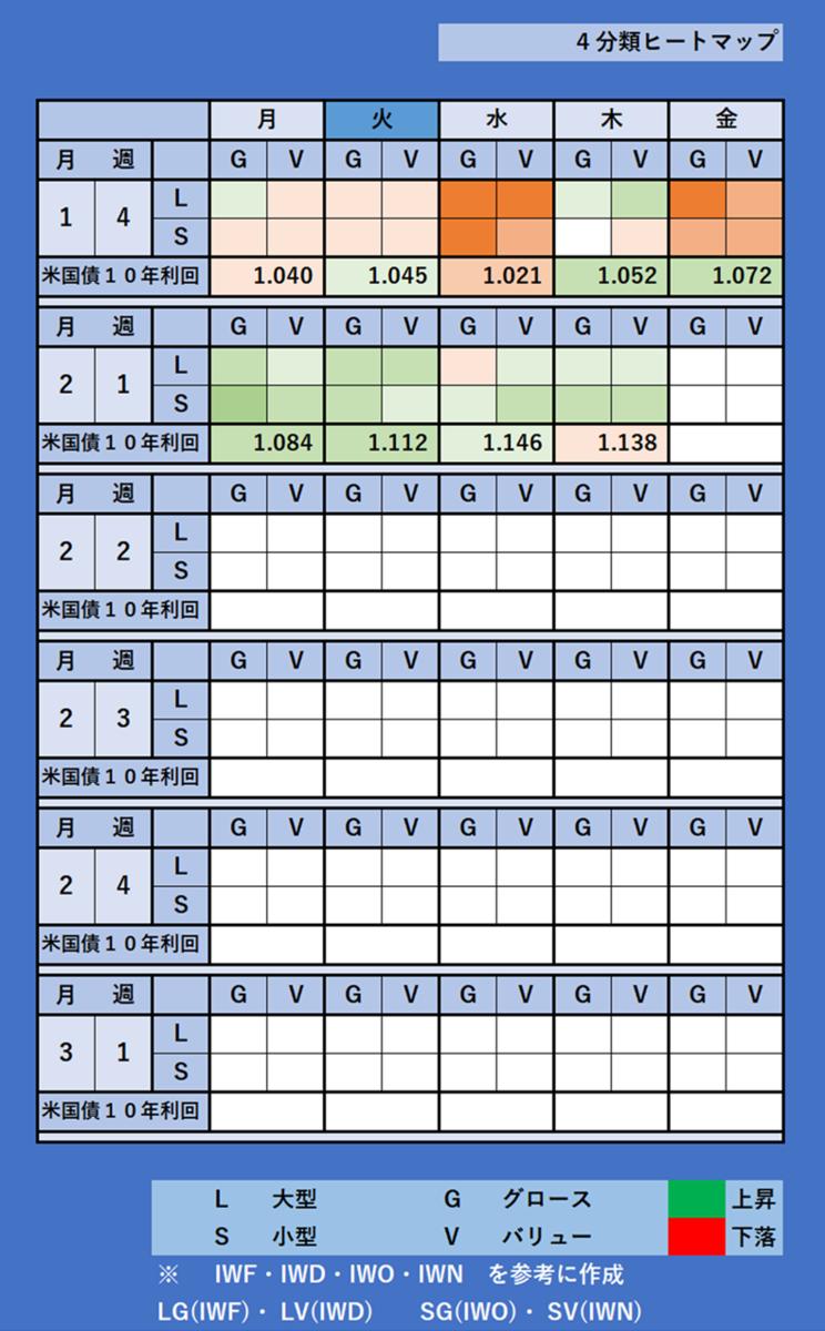 f:id:ThirdStage:20210205093043p:plain