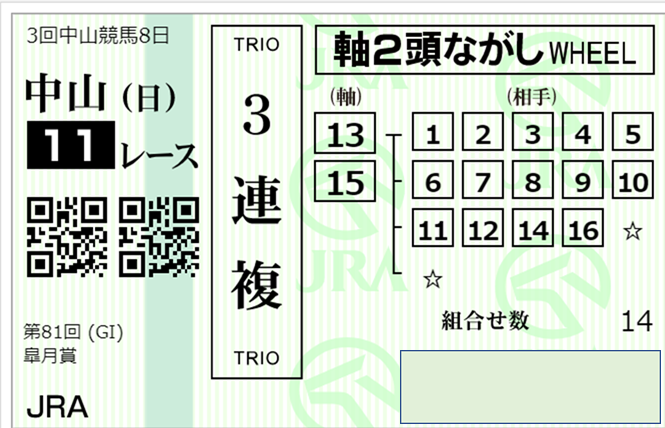 f:id:ThirdStage:20210418120512p:plain