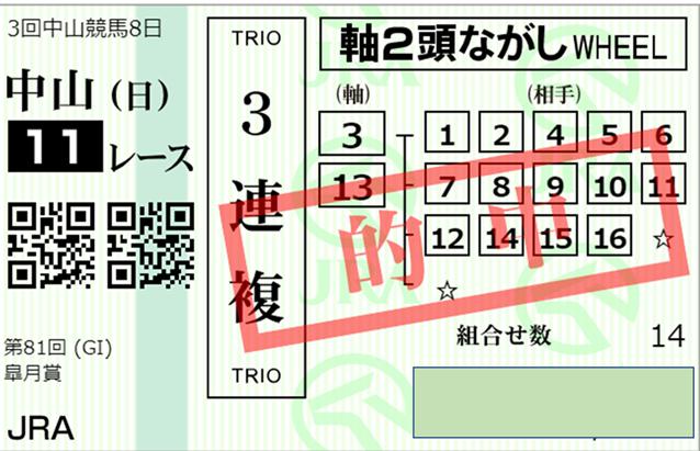 f:id:ThirdStage:20210418160355p:plain