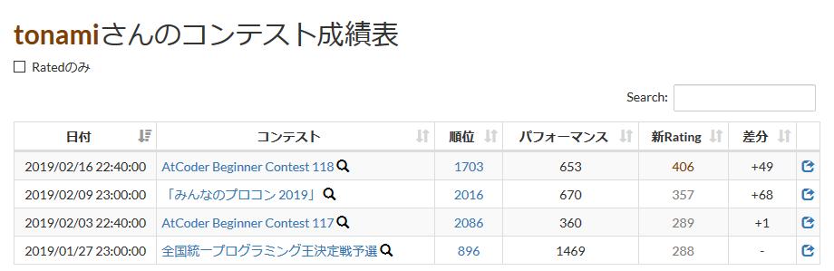 f:id:Thiroyuki:20190217130420p:plain