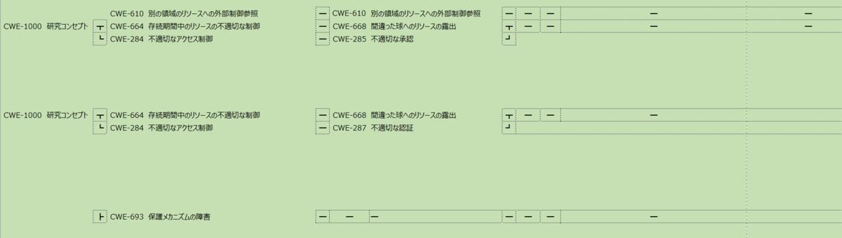 f:id:ThisIsOne:20201024170549p:plain