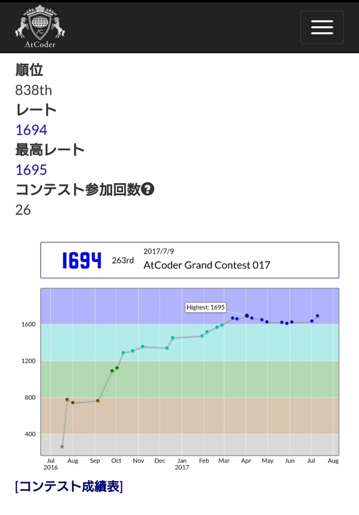 f:id:Ti11192916:20170715010943j:plain