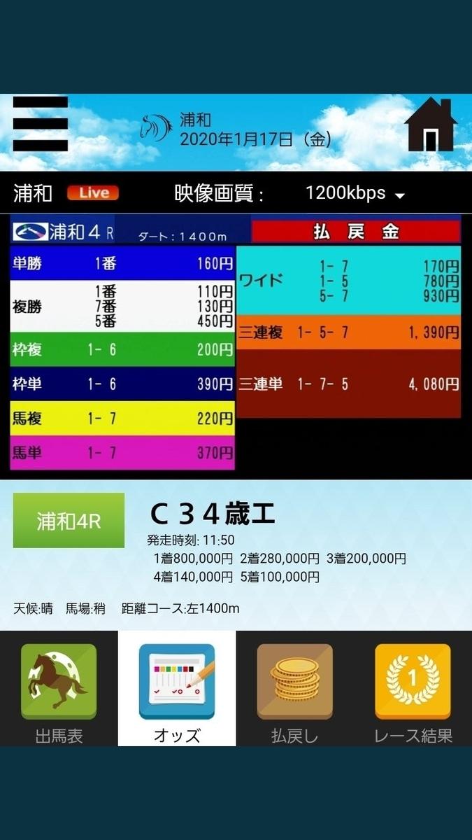 f:id:Tihoukeibaozzukenkyuukai:20200117203737j:plain