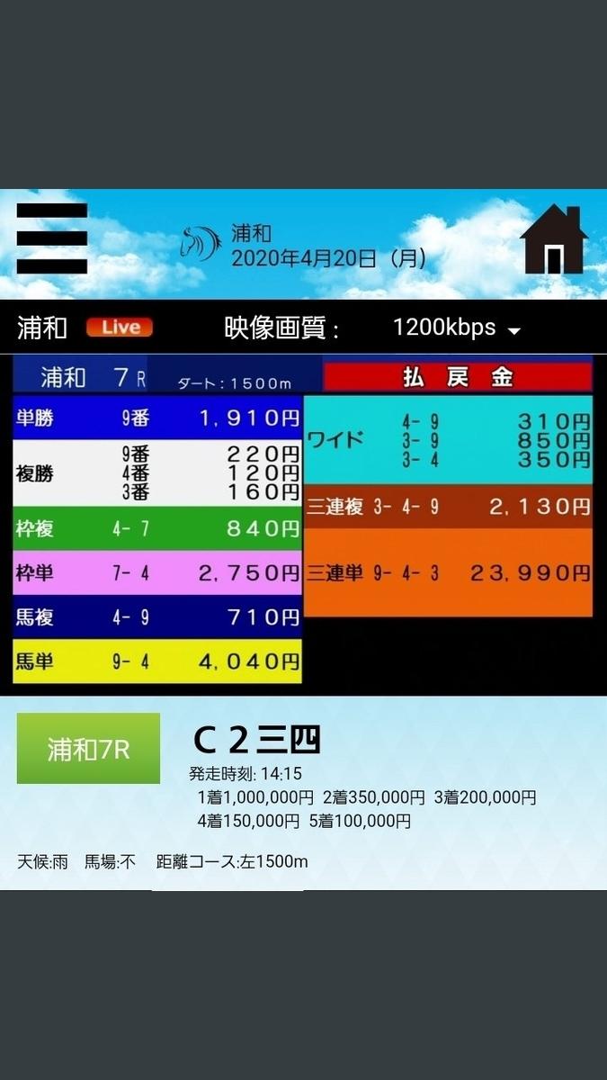 f:id:Tihoukeibaozzukenkyuukai:20200420223756j:plain