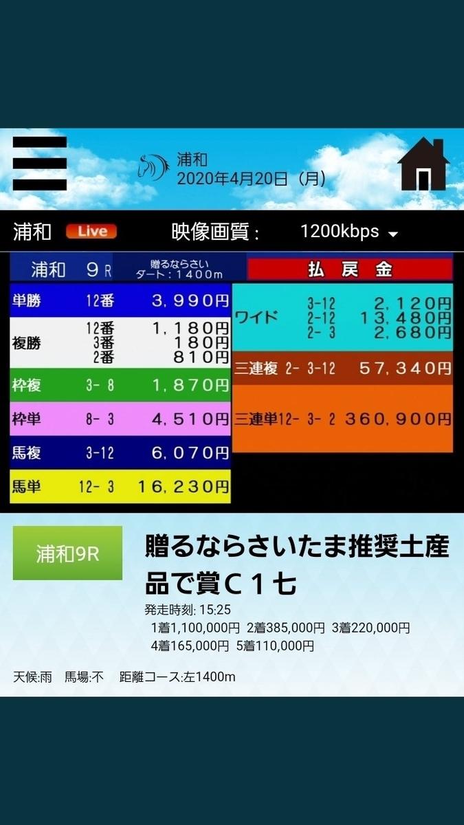 f:id:Tihoukeibaozzukenkyuukai:20200420223918j:plain