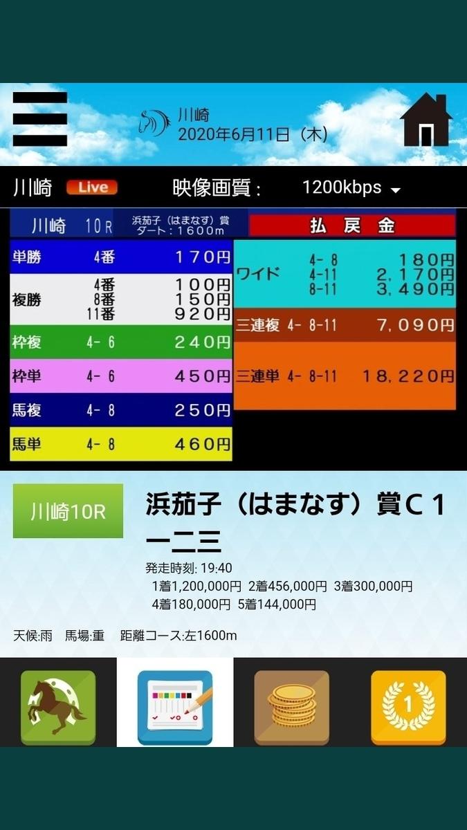 f:id:Tihoukeibaozzukenkyuukai:20200612024340j:plain
