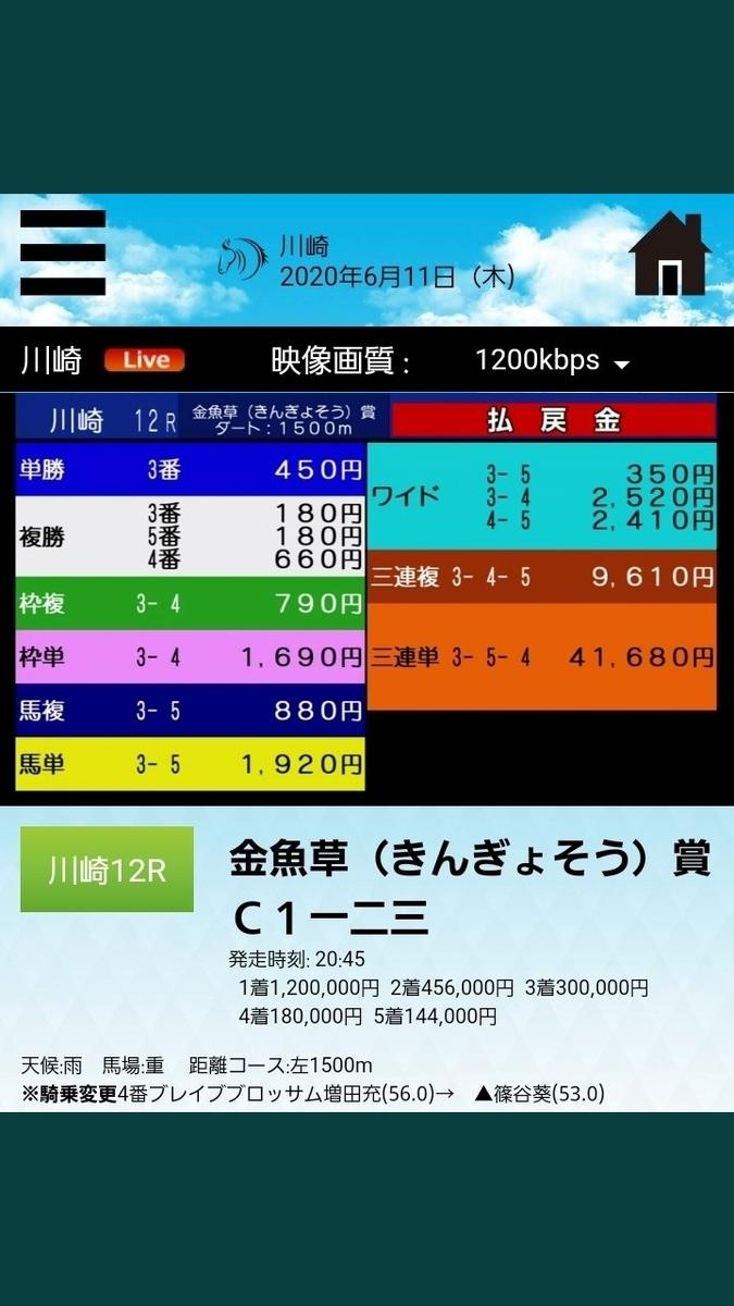 f:id:Tihoukeibaozzukenkyuukai:20200612024406j:plain